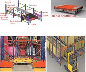 Shuttle Radio Rack (Radio Car)(Pallet)